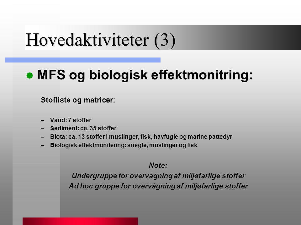 Hovedaktiviteter (3) MFS og biologisk effektmonitring: