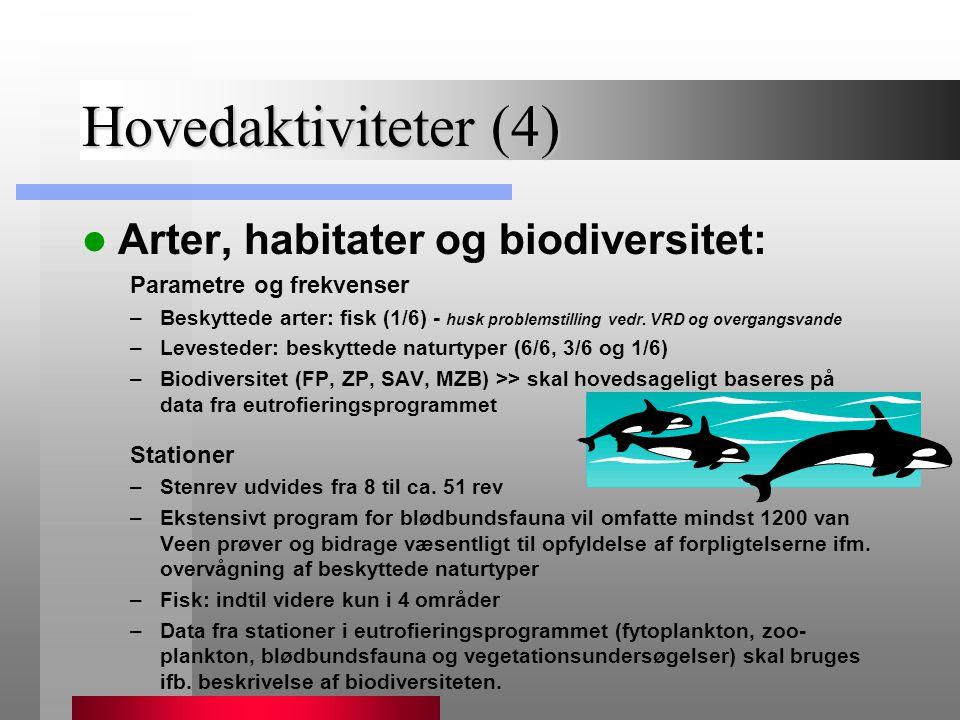 Hovedaktiviteter (4) Arter, habitater og biodiversitet: