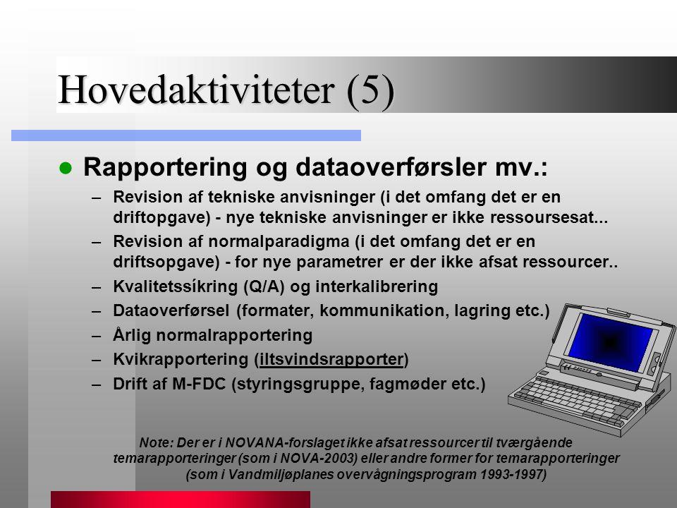 Hovedaktiviteter (5) Rapportering og dataoverførsler mv.: