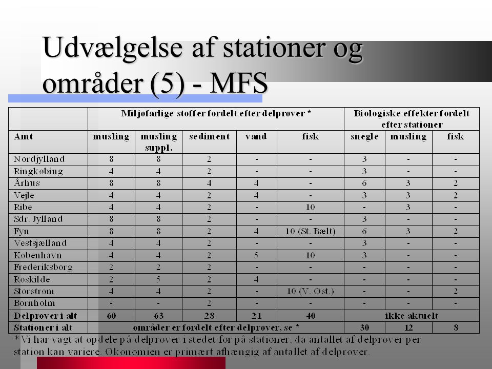 Udvælgelse af stationer og områder (5) - MFS