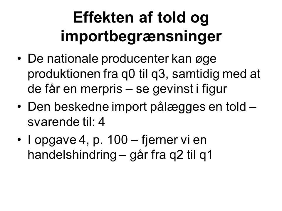 Effekten af told og importbegrænsninger