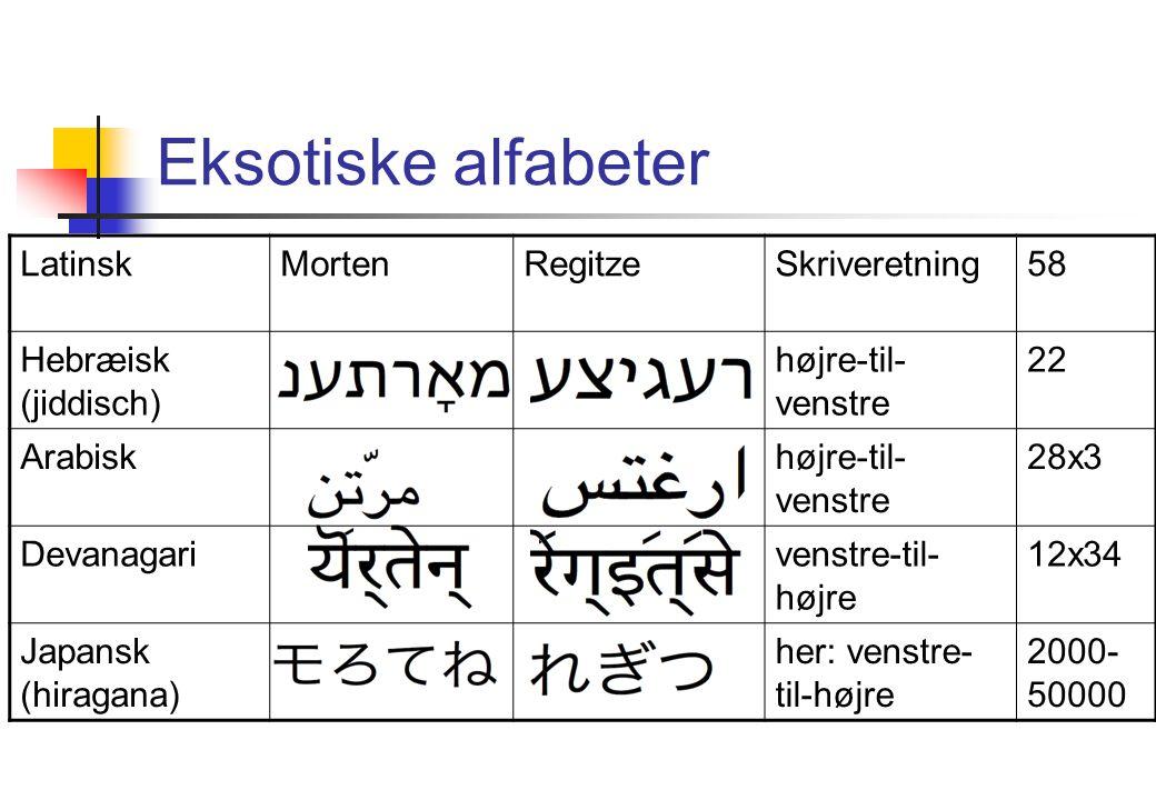 Eksotiske alfabeter Latinsk Morten Regitze Skriveretning 58