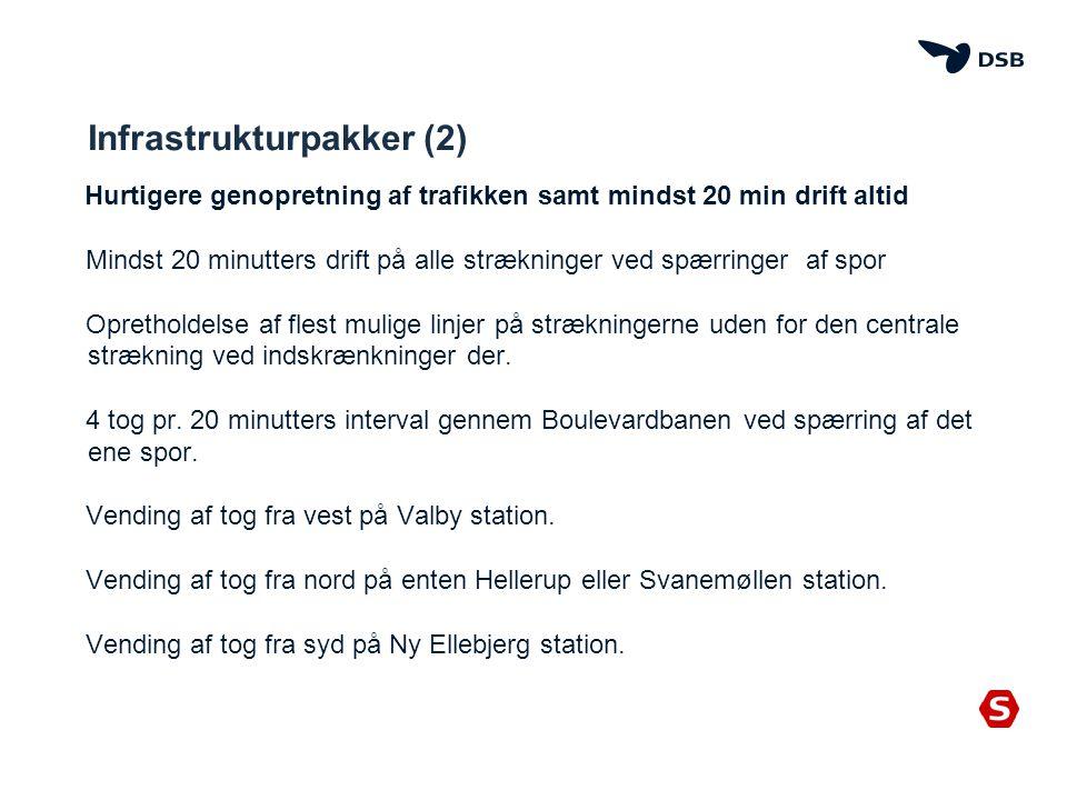 Infrastrukturpakker (2)