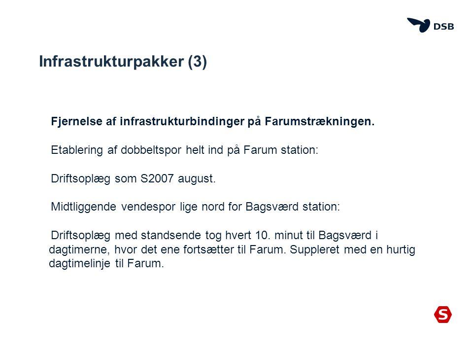 Infrastrukturpakker (3)