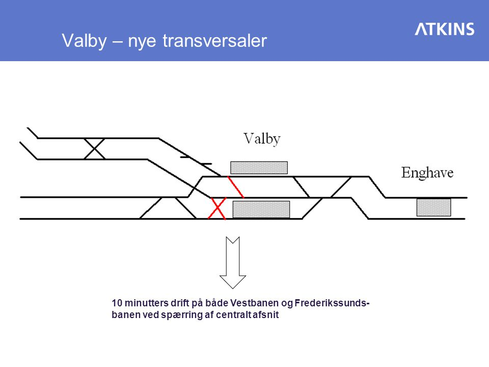 Valby – nye transversaler