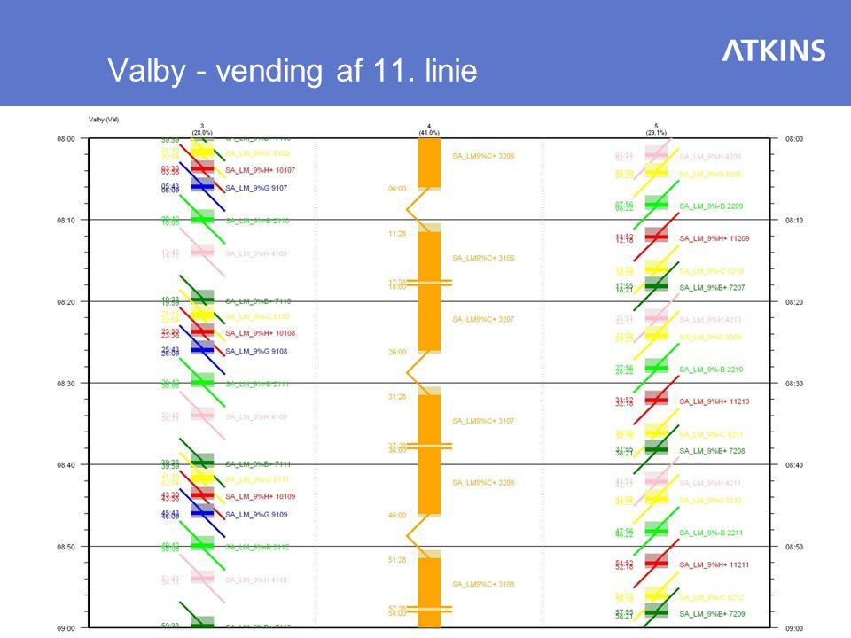 Valby - vending af 11. linie