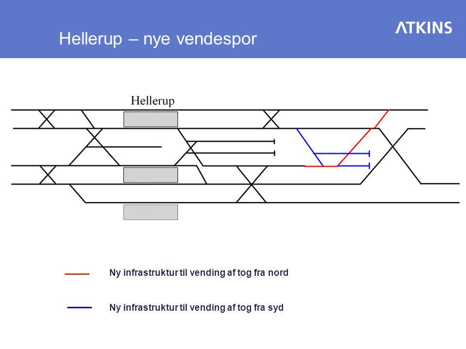 Hellerup – nye vendespor
