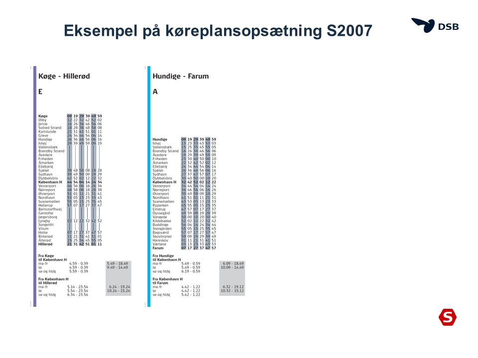 Eksempel på køreplansopsætning S2007