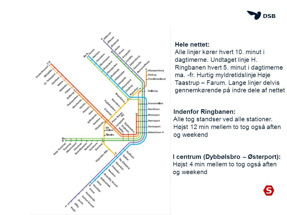 S-togslinjer august 2007 Hele nettet: