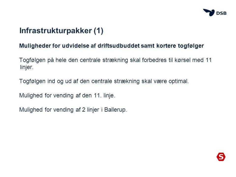 Infrastrukturpakker (1)