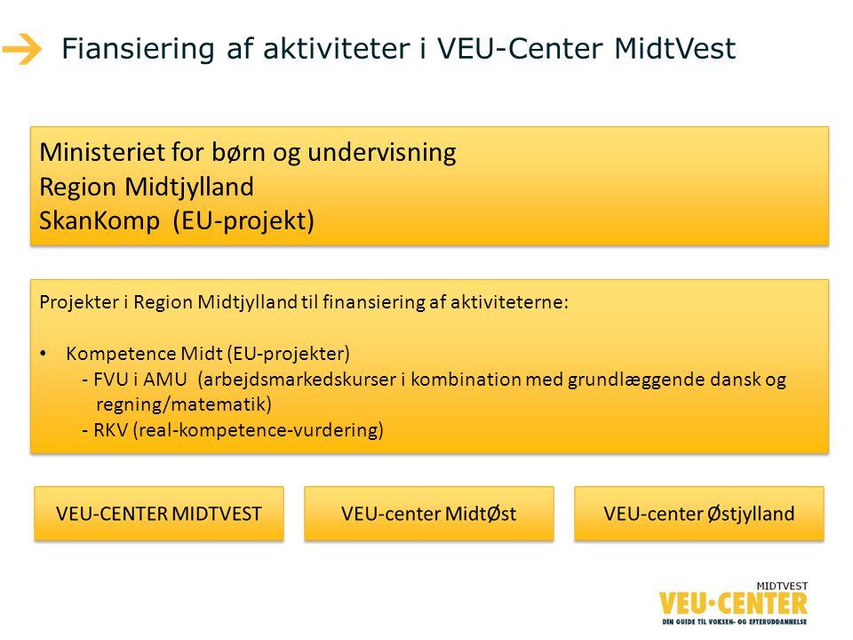 Fiansiering af aktiviteter i VEU-Center MidtVest