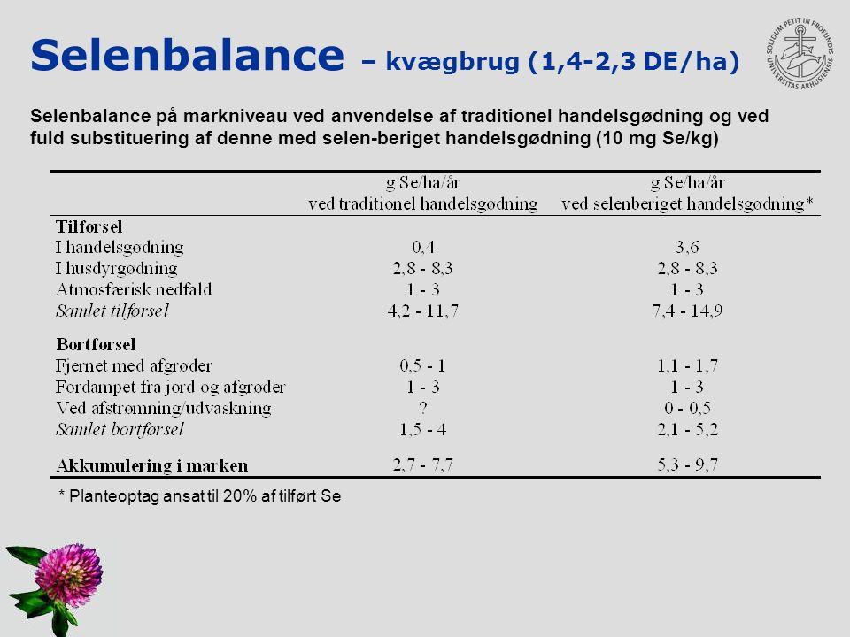 Selenbalance – kvægbrug (1,4-2,3 DE/ha)