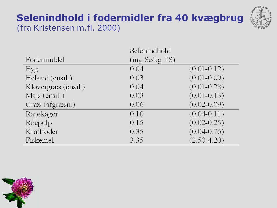 Selenindhold i fodermidler fra 40 kvægbrug (fra Kristensen m.fl. 2000)