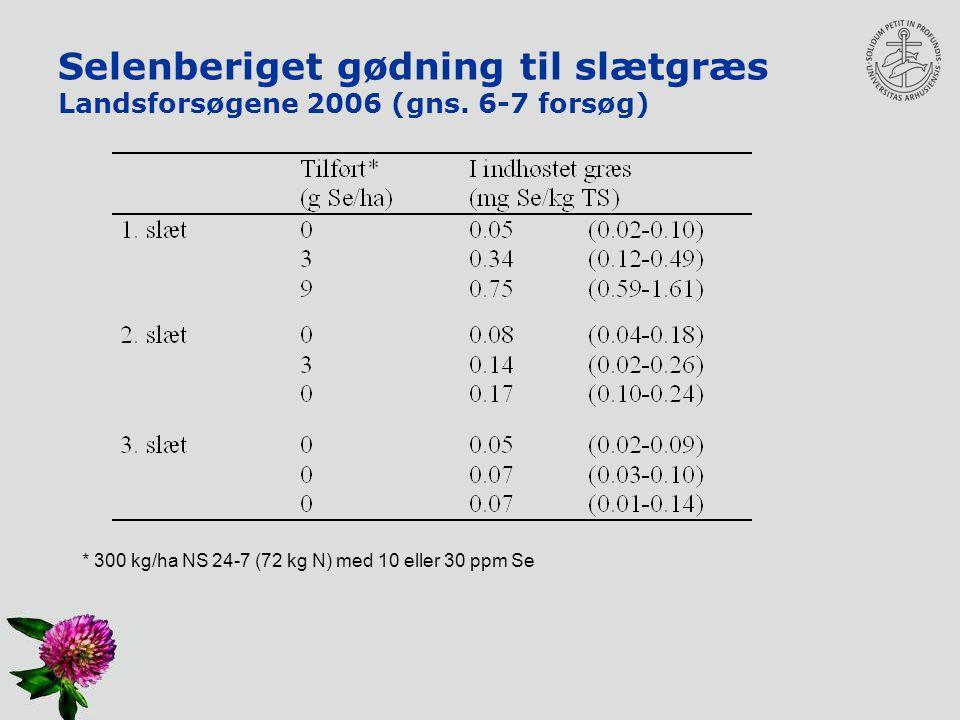 Selenberiget gødning til slætgræs Landsforsøgene 2006 (gns. 6-7 forsøg)