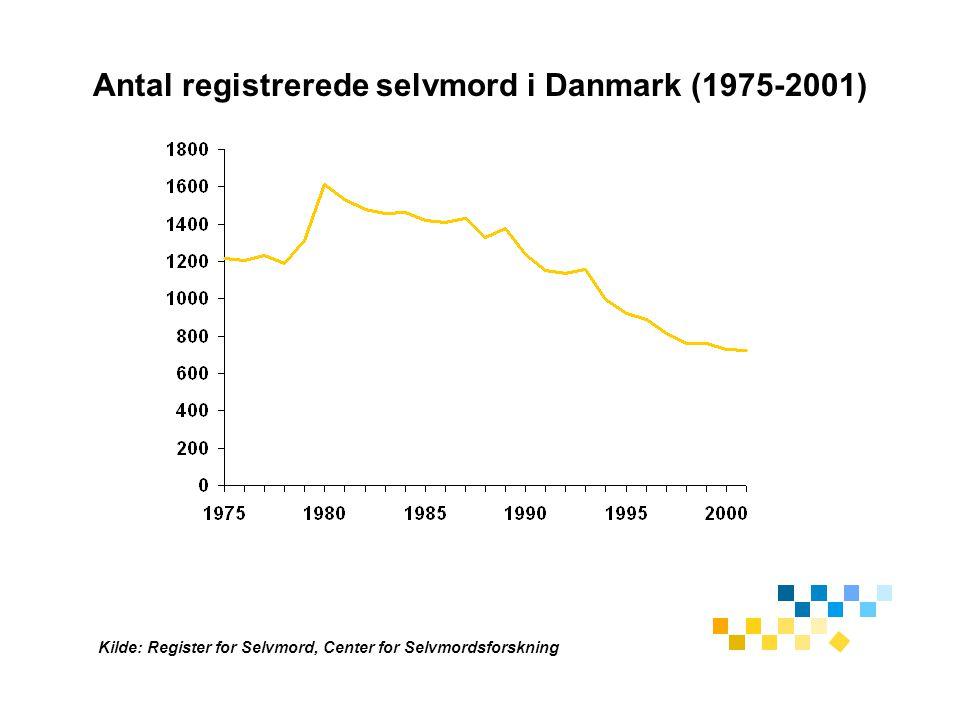Antal registrerede selvmord i Danmark (1975-2001)