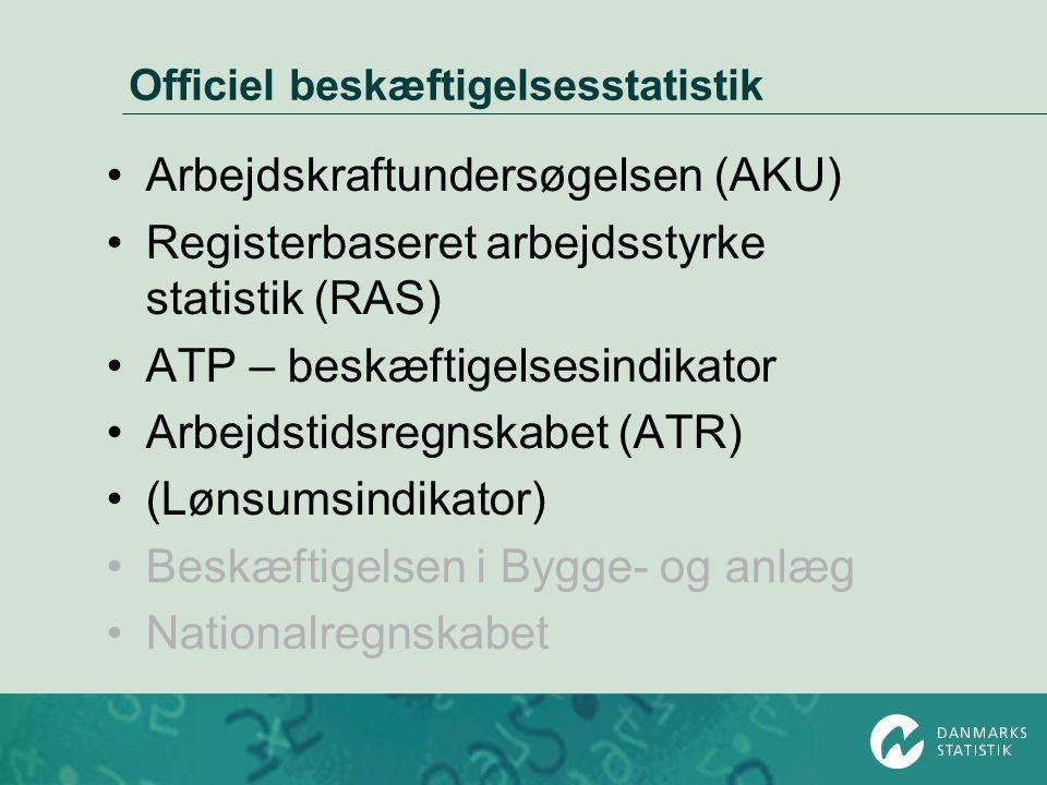 Arbejdskraftundersøgelsen (AKU)