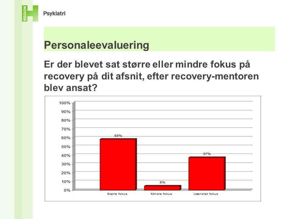 Personaleevaluering Er der blevet sat større eller mindre fokus på recovery på dit afsnit, efter recovery-mentoren blev ansat