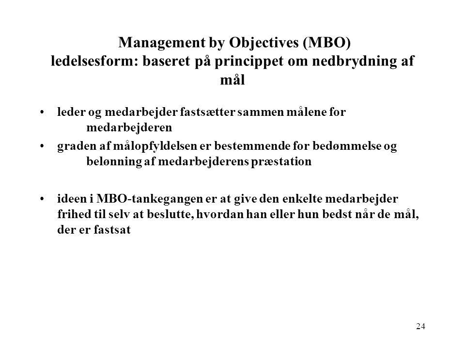 Management by Objectives (MBO) ledelsesform: baseret på princippet om nedbrydning af mål