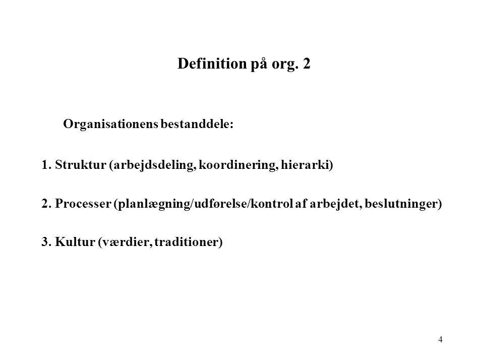 Organisationens bestanddele: