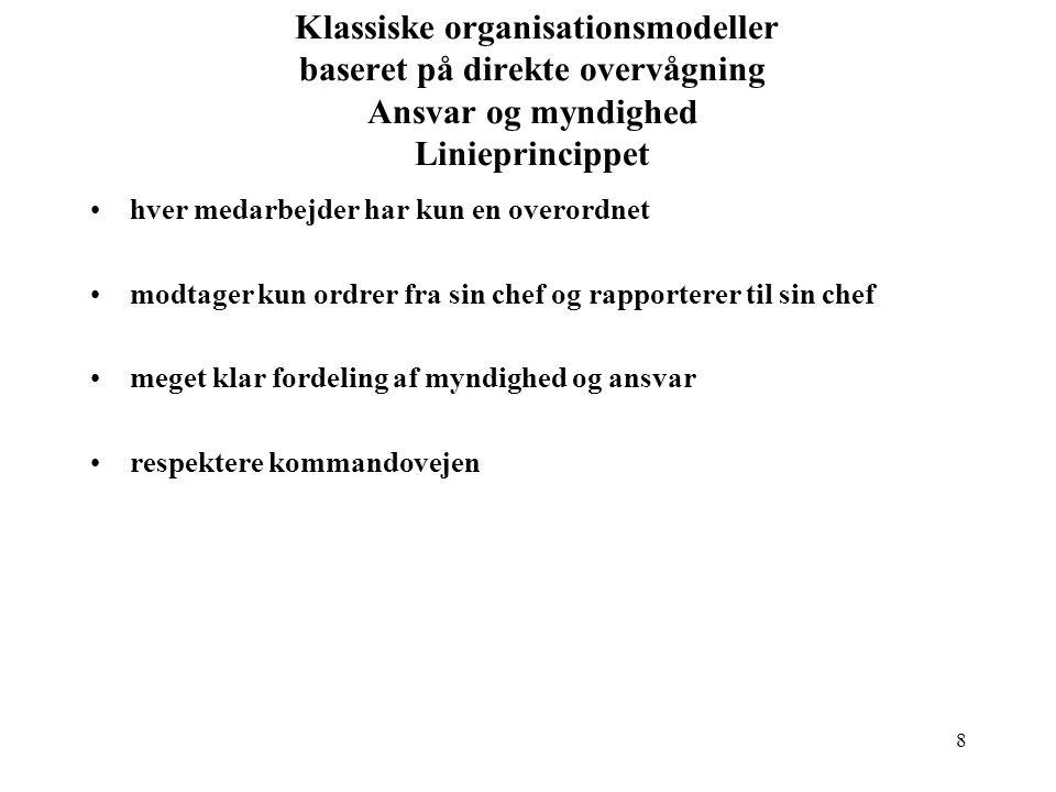 Klassiske organisationsmodeller baseret på direkte overvågning Ansvar og myndighed Linieprincippet