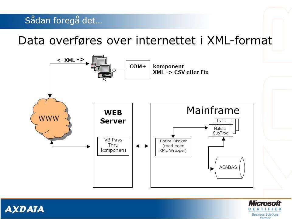 Data overføres over internettet i XML-format