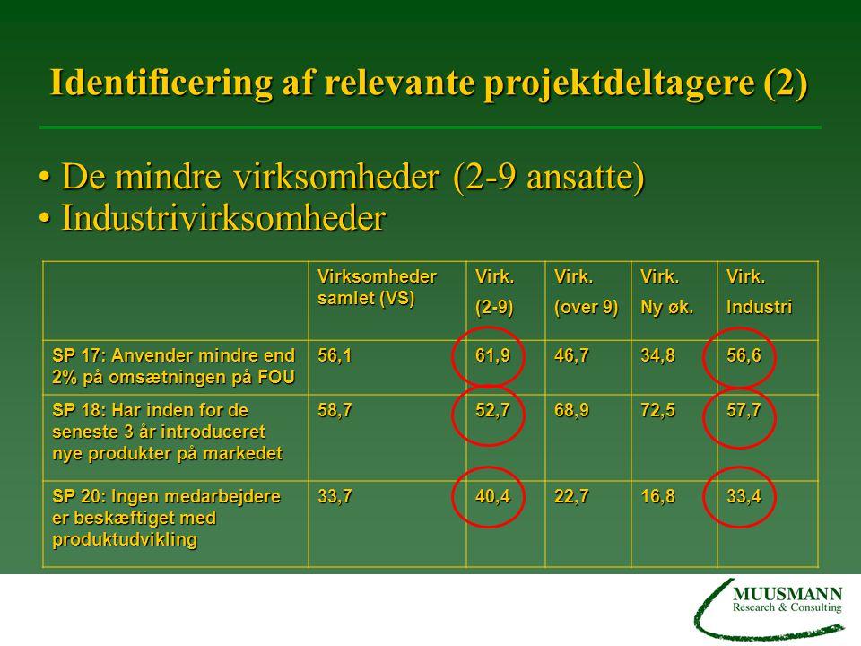 Identificering af relevante projektdeltagere (2)
