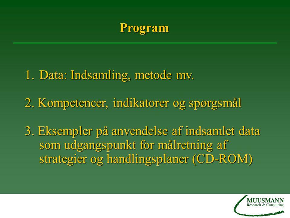 Program Data: Indsamling, metode mv. 2. Kompetencer, indikatorer og spørgsmål.