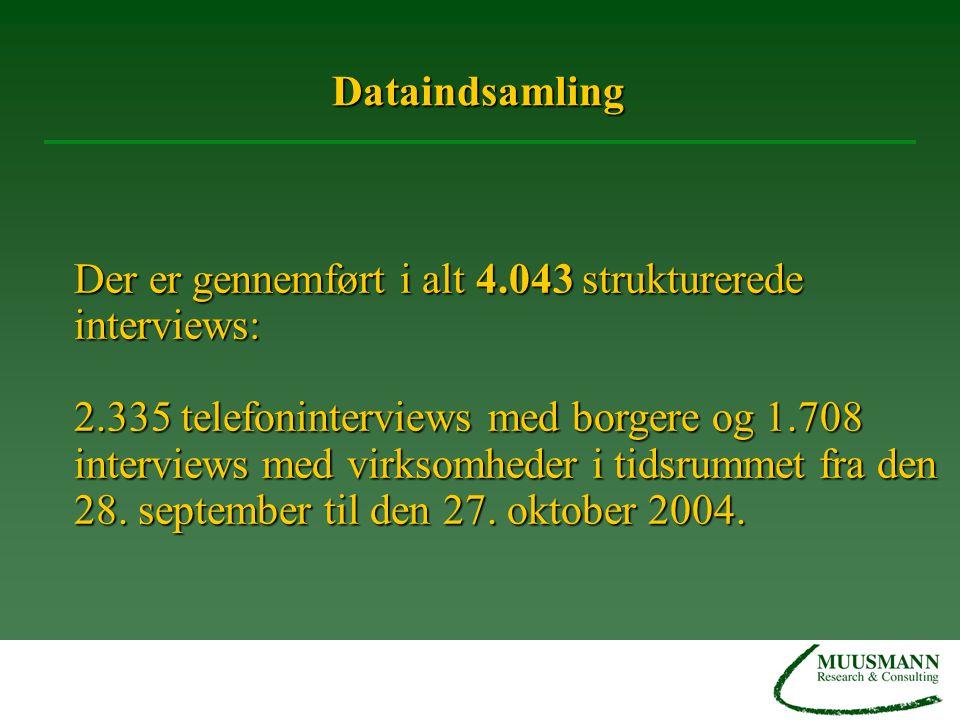 Dataindsamling Der er gennemført i alt 4.043 strukturerede interviews: