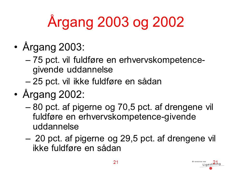 Årgang 2003 og 2002 Årgang 2003: Årgang 2002: