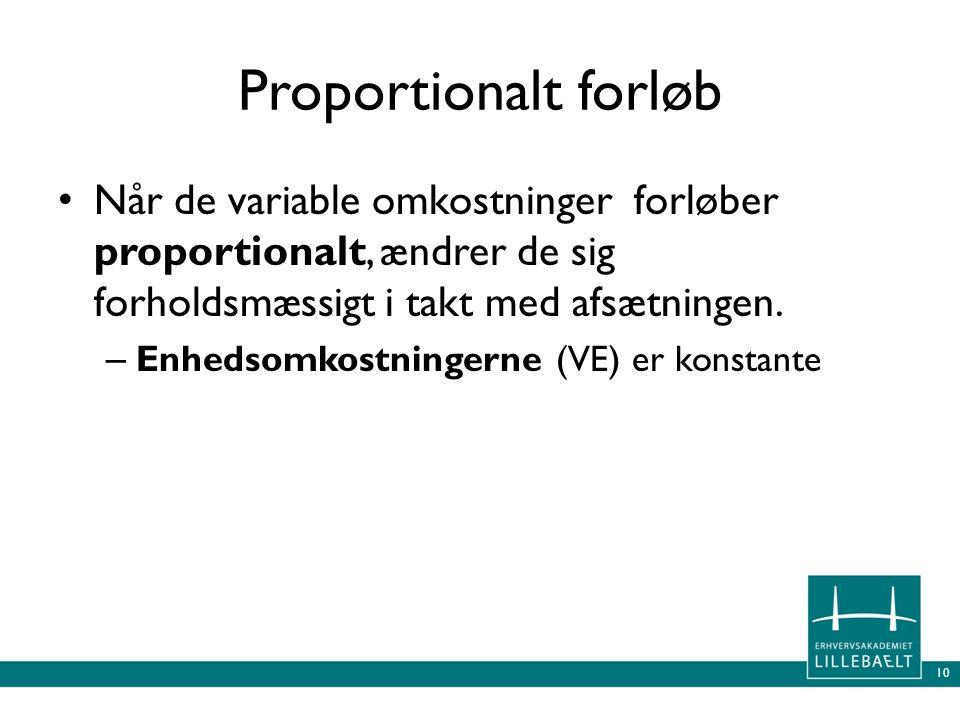 Proportionalt forløb Når de variable omkostninger forløber proportionalt, ændrer de sig forholdsmæssigt i takt med afsætningen.