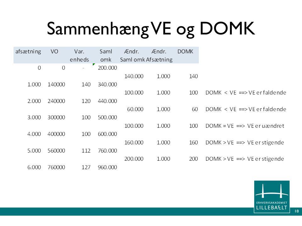 Sammenhæng VE og DOMK