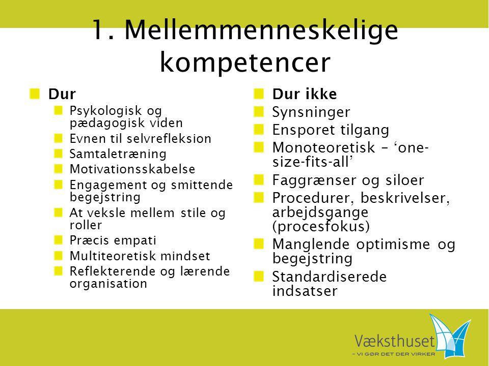 1. Mellemmenneskelige kompetencer