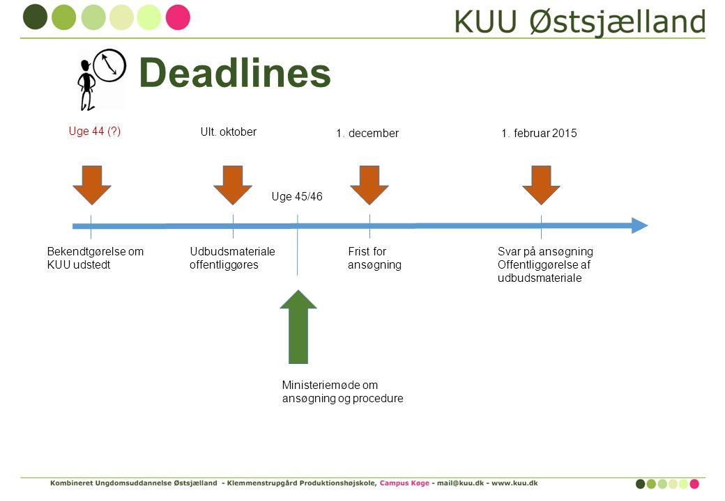 Deadlines Uge 44 ( ) Ult. oktober 1. december 1. februar 2015