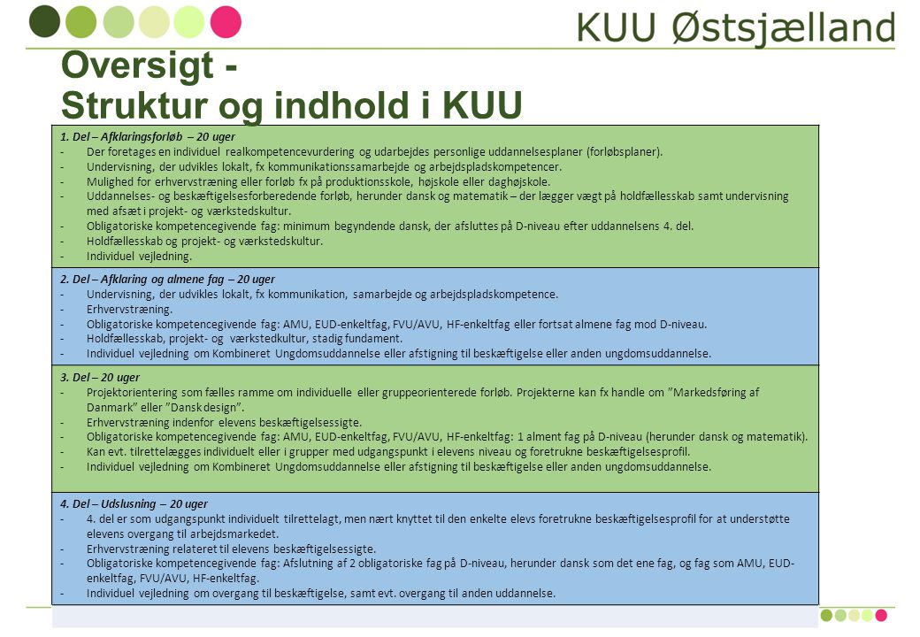 Oversigt - Struktur og indhold i KUU