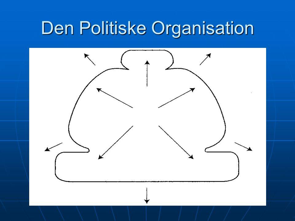 Den Politiske Organisation