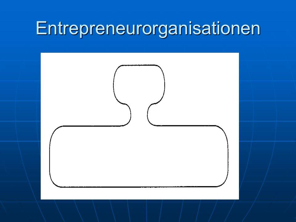 Entrepreneurorganisationen