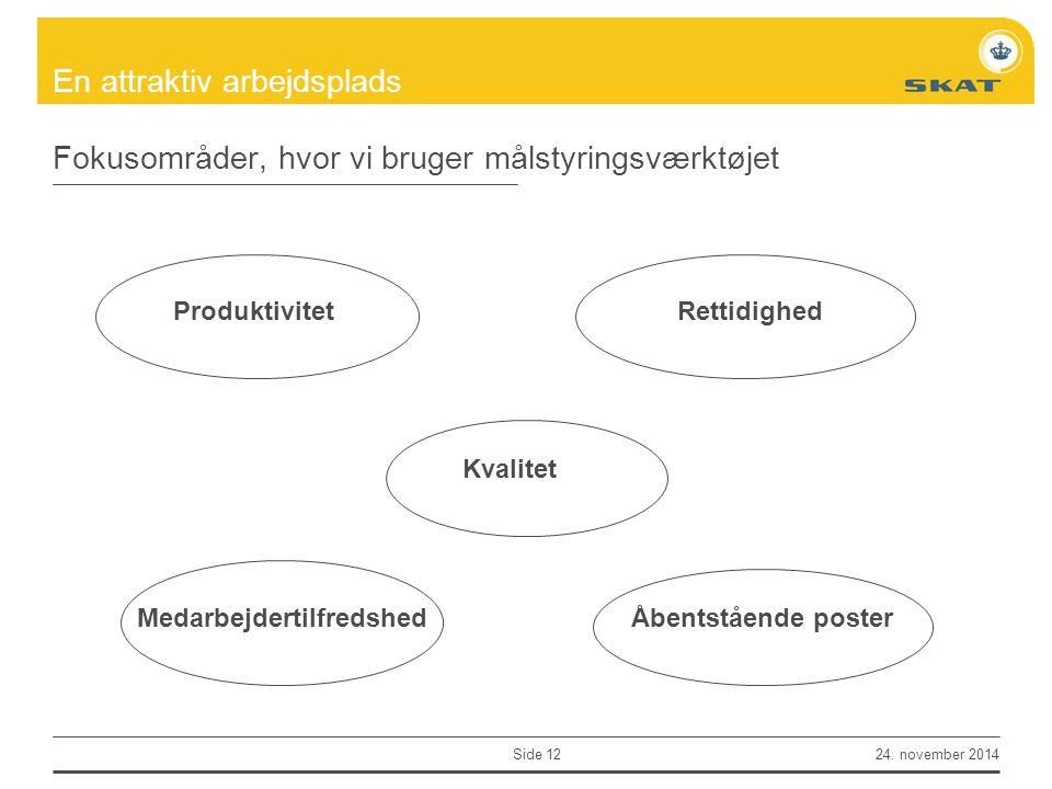 Fokusområder, hvor vi bruger målstyringsværktøjet