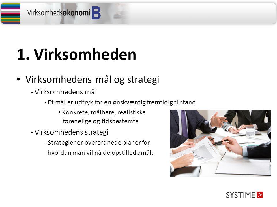 1. Virksomheden Virksomhedens mål og strategi Virksomhedens mål