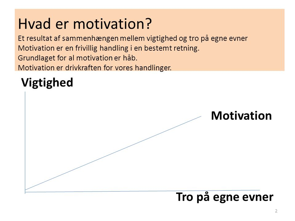 Billedresultat for hvad er motivation