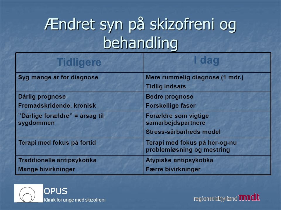 Kursus i skizofreni Aulum d. 6. oktober ppt download