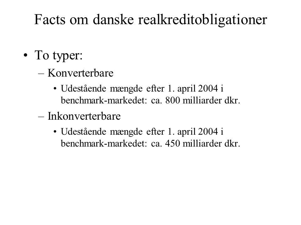 Facts om danske realkreditobligationer