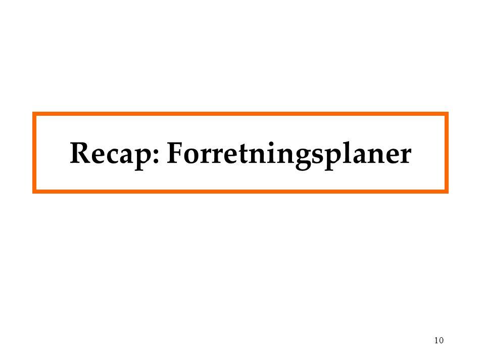 Recap: Forretningsplaner