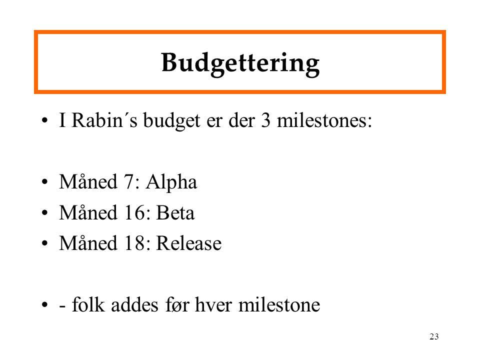 Budgettering I Rabin´s budget er der 3 milestones: Måned 7: Alpha