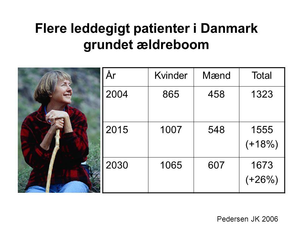 Flere leddegigt patienter i Danmark grundet ældreboom