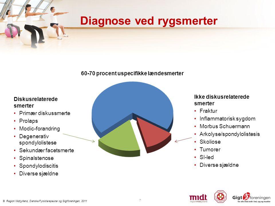 Diagnose ved rygsmerter