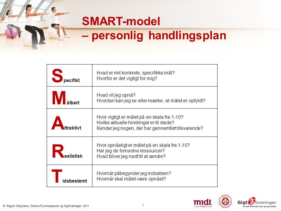 SMART-model – personlig handlingsplan