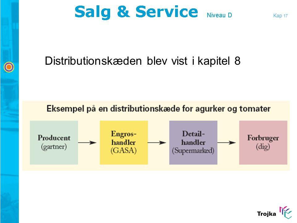 Distributionskæden blev vist i kapitel 8