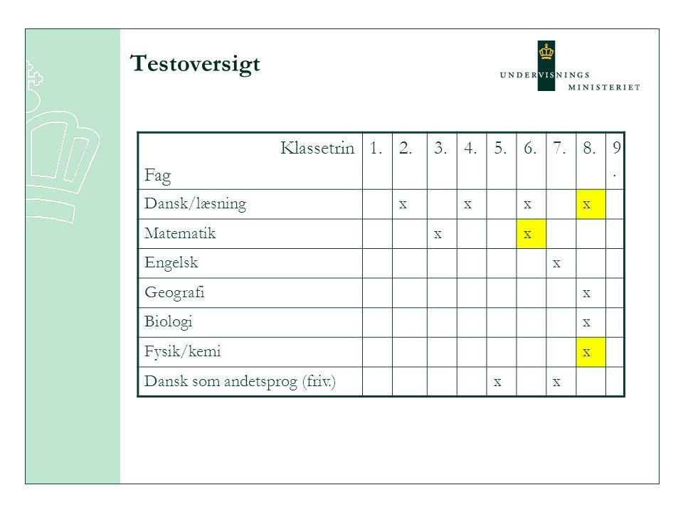Testoversigt Klassetrin Fag 1. 2. 3. 4. 5. 6. 7. 8. 9. Dansk/læsning x