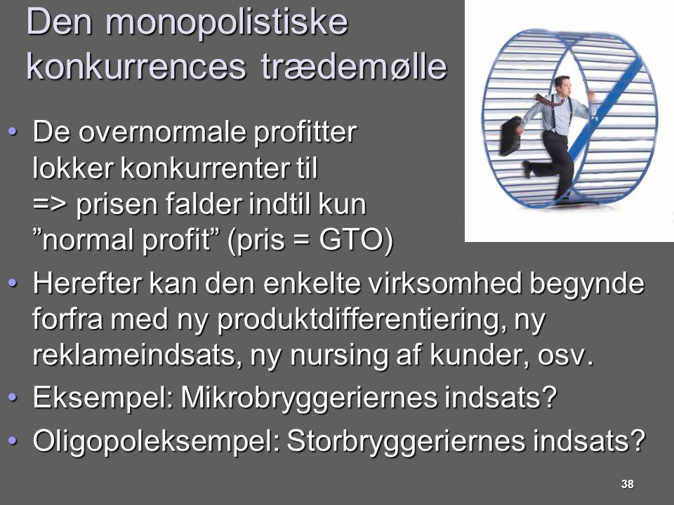 Den monopolistiske konkurrences trædemølle