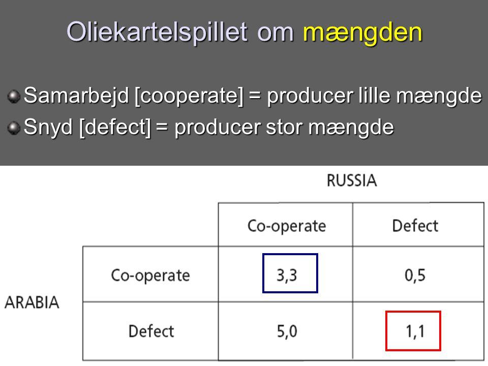Oliekartelspillet om mængden